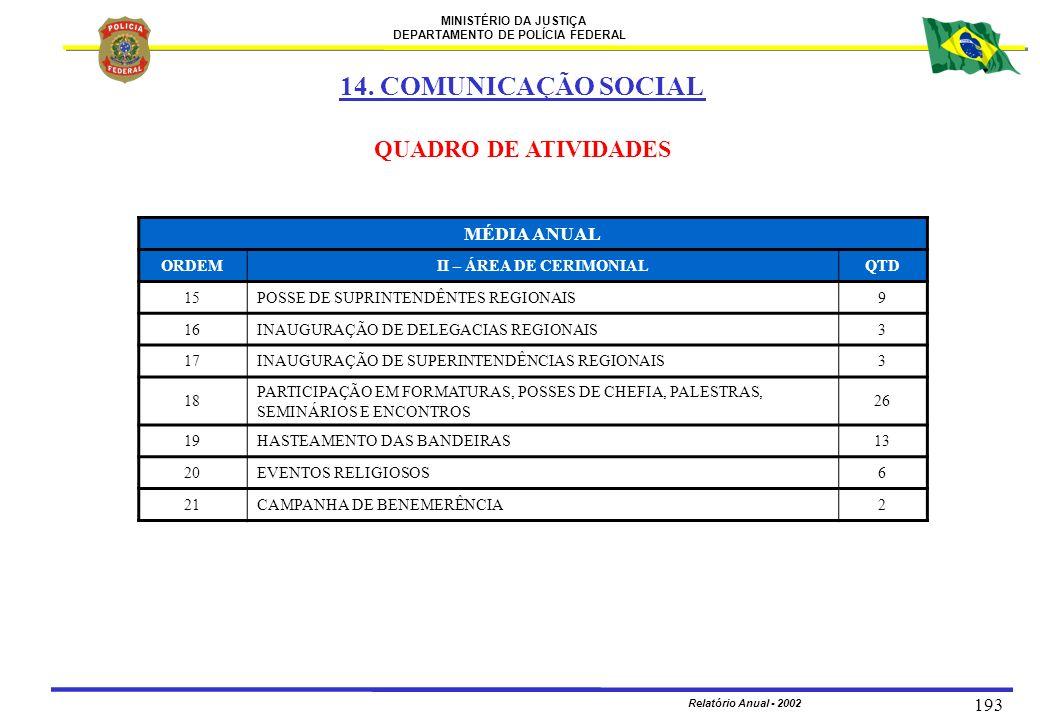 14. COMUNICAÇÃO SOCIAL QUADRO DE ATIVIDADES MÉDIA ANUAL ORDEM