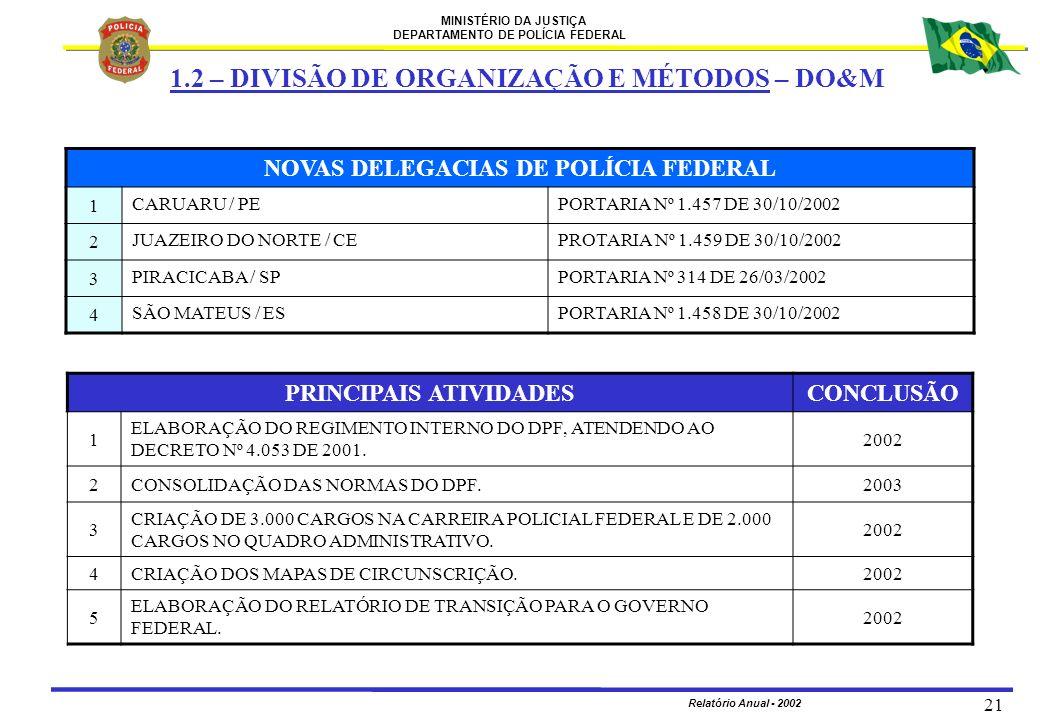 NOVAS DELEGACIAS DE POLÍCIA FEDERAL PRINCIPAIS ATIVIDADES
