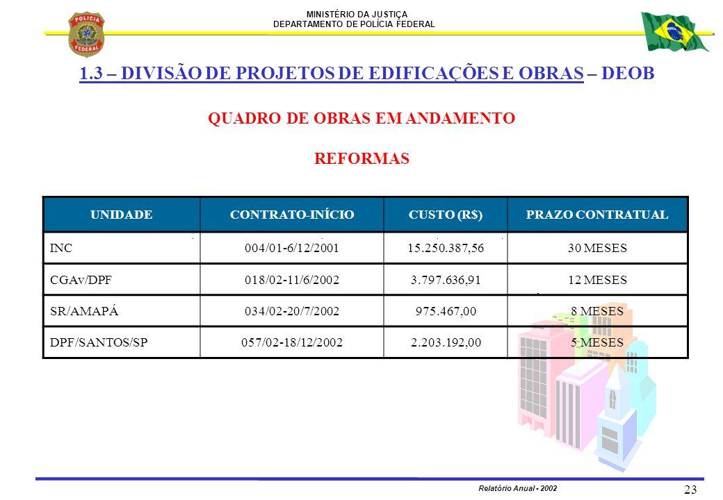 QUADRO DE OBRAS EM ANDAMENTO