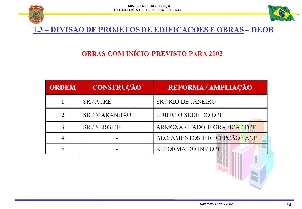 OBRAS COM INÍCIO PREVISTO PARA 2003