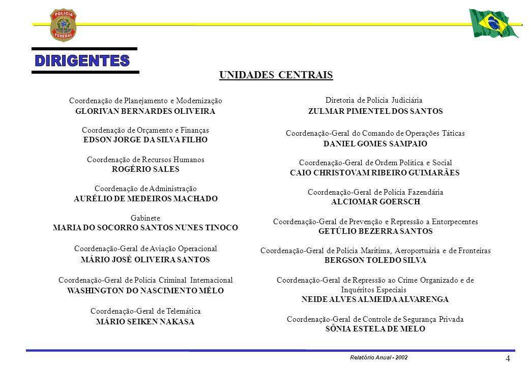 DIRIGENTES UNIDADES CENTRAIS Diretoria de Polícia Judiciária