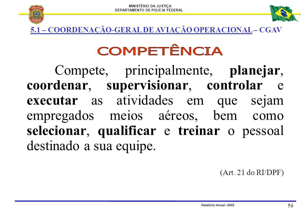 5.1 – COORDENAÇÃO-GERAL DE AVIAÇÃO OPERACIONAL – CGAV
