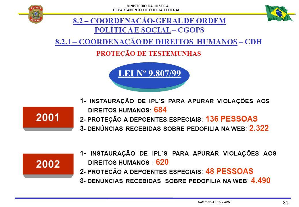 8.2 – COORDENAÇÃO-GERAL DE ORDEM POLÍTICA E SOCIAL – CGOPS