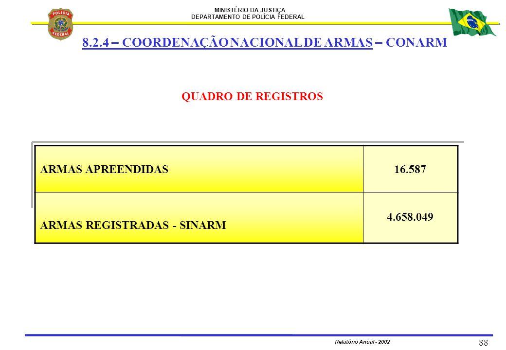 8.2.4 – COORDENAÇÃO NACIONAL DE ARMAS – CONARM