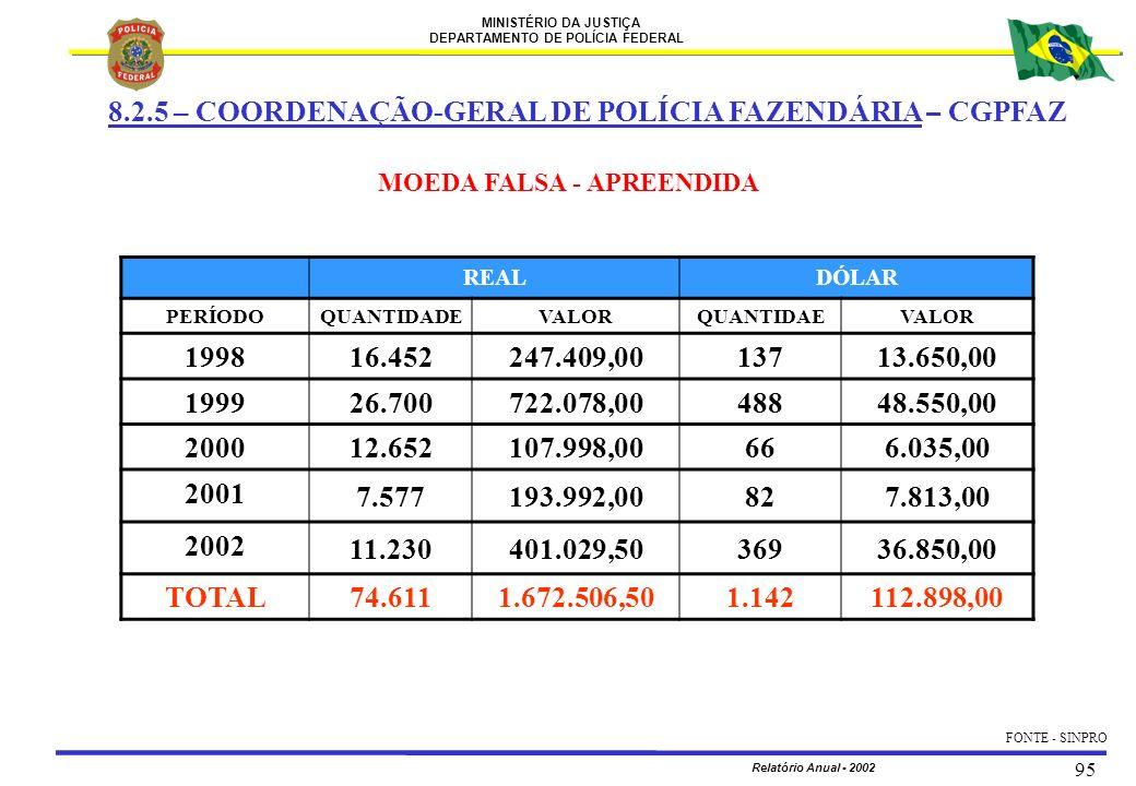 MOEDA FALSA - APREENDIDA