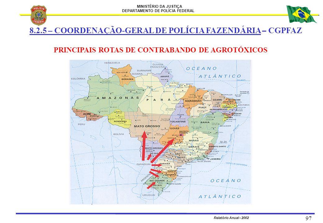PRINCIPAIS ROTAS DE CONTRABANDO DE AGROTÓXICOS
