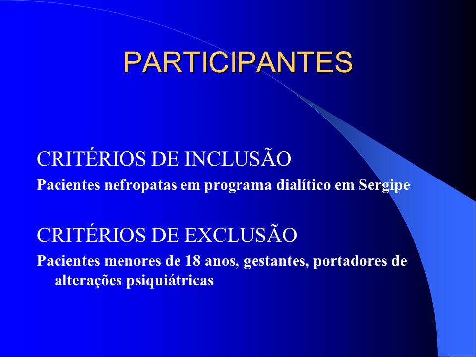 PARTICIPANTES CRITÉRIOS DE INCLUSÃO CRITÉRIOS DE EXCLUSÃO