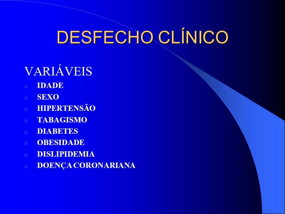 DESFECHO CLÍNICO VARIÁVEIS IDADE SEXO HIPERTENSÃO TABAGISMO DIABETES