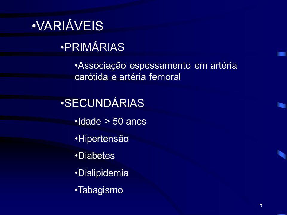 VARIÁVEIS PRIMÁRIAS SECUNDÁRIAS