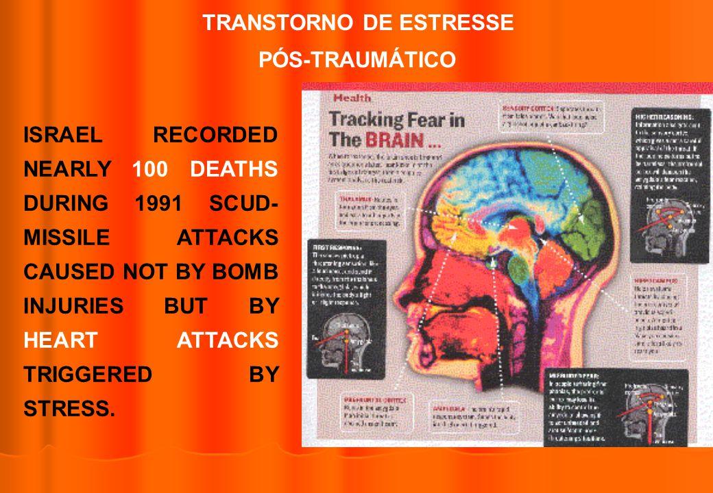 TRANSTORNO DE ESTRESSE