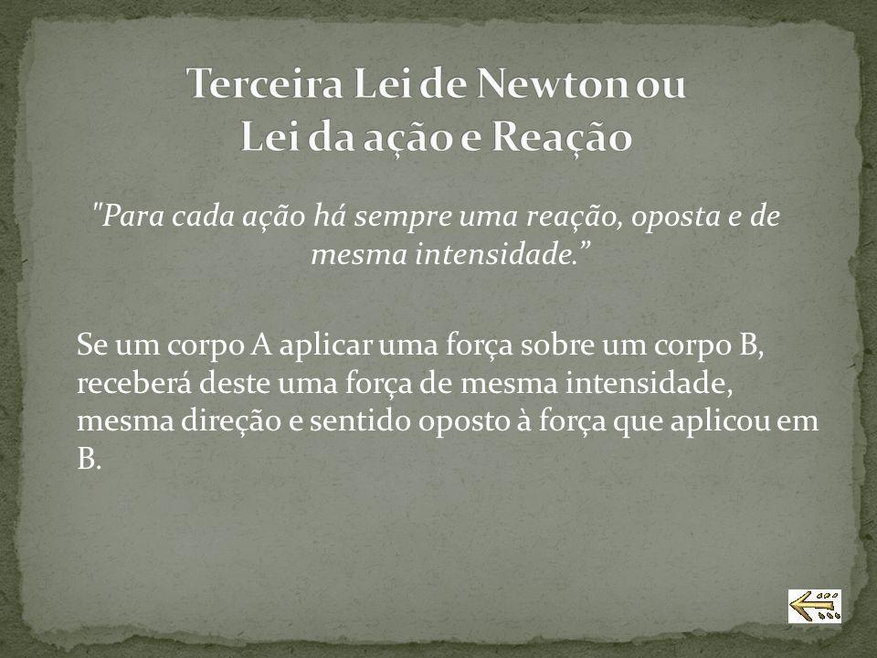 Terceira Lei de Newton ou Lei da ação e Reação