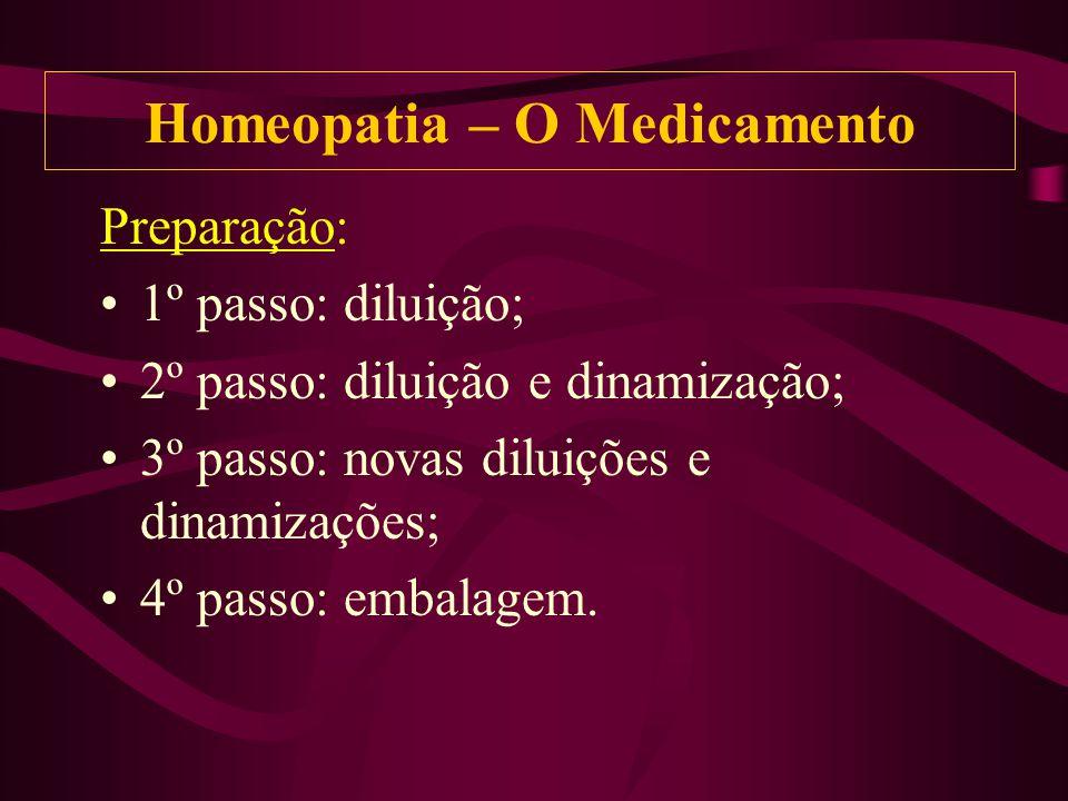 Homeopatia – O Medicamento