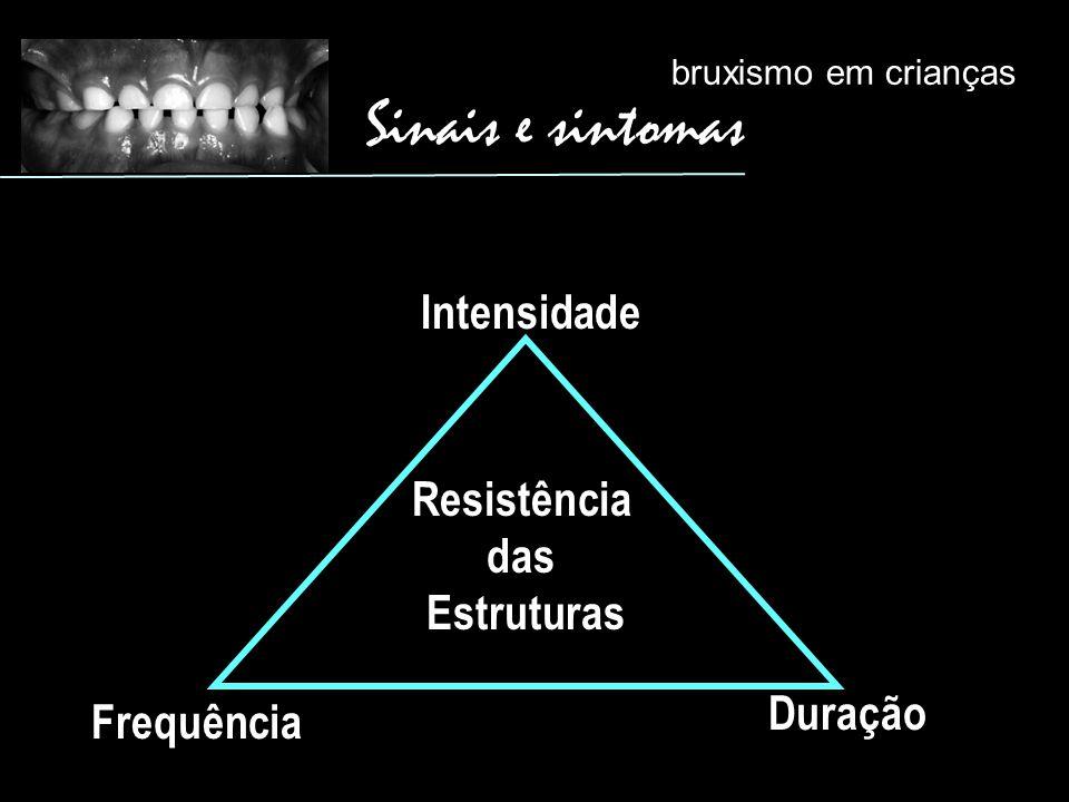 Sinais e sintomas Intensidade Resistência das Estruturas Duração
