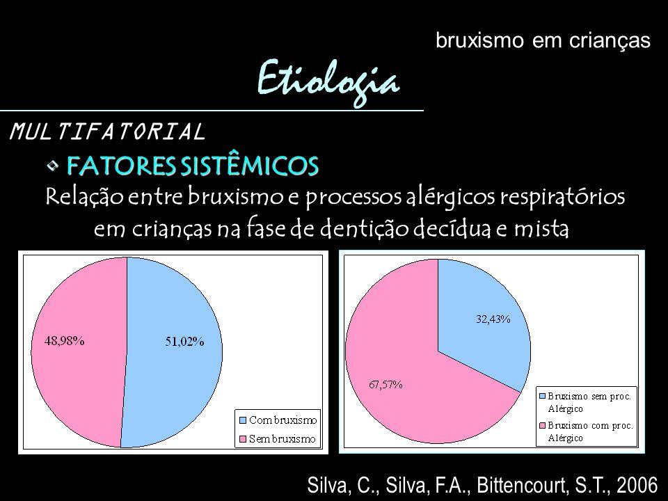 Etiologia MULTIFATORIAL FATORES SISTÊMICOS