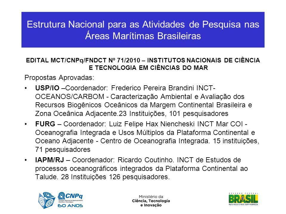 Estrutura Nacional para as Atividades de Pesquisa nas Áreas Marítimas Brasileiras