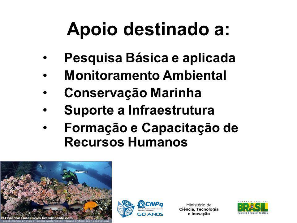 Apoio destinado a: Pesquisa Básica e aplicada Monitoramento Ambiental