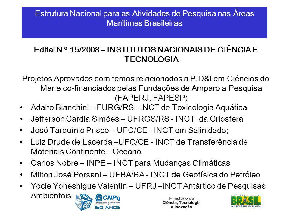 Edital N º 15/2008 – INSTITUTOS NACIONAIS DE CIÊNCIA E TECNOLOGIA