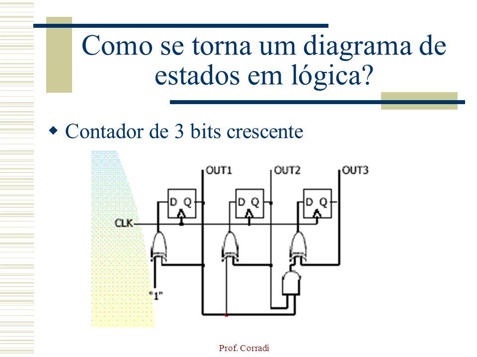 Como se torna um diagrama de estados em lógica