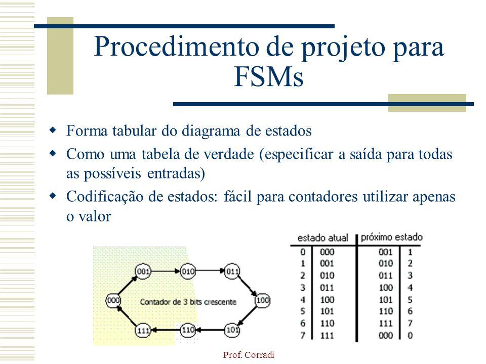 Procedimento de projeto para FSMs