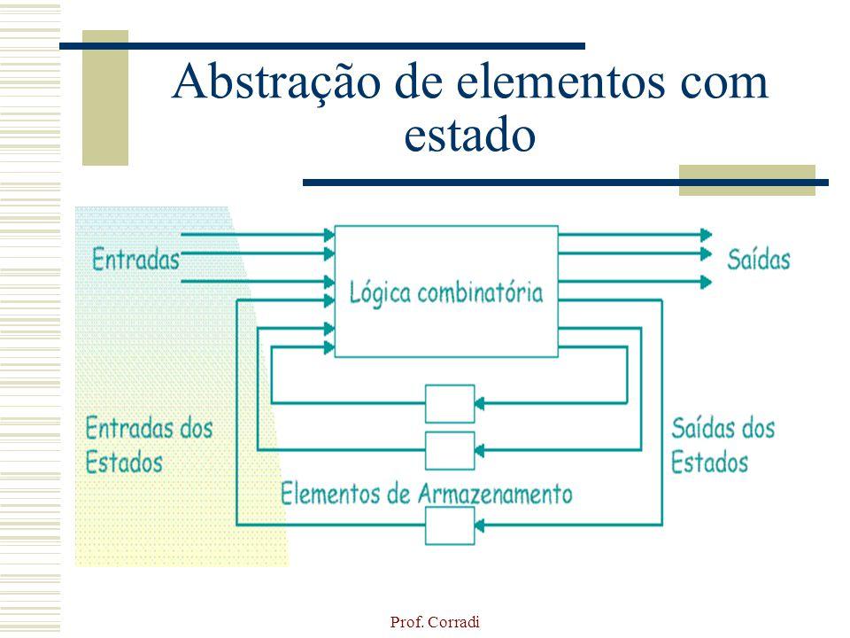 Abstração de elementos com estado