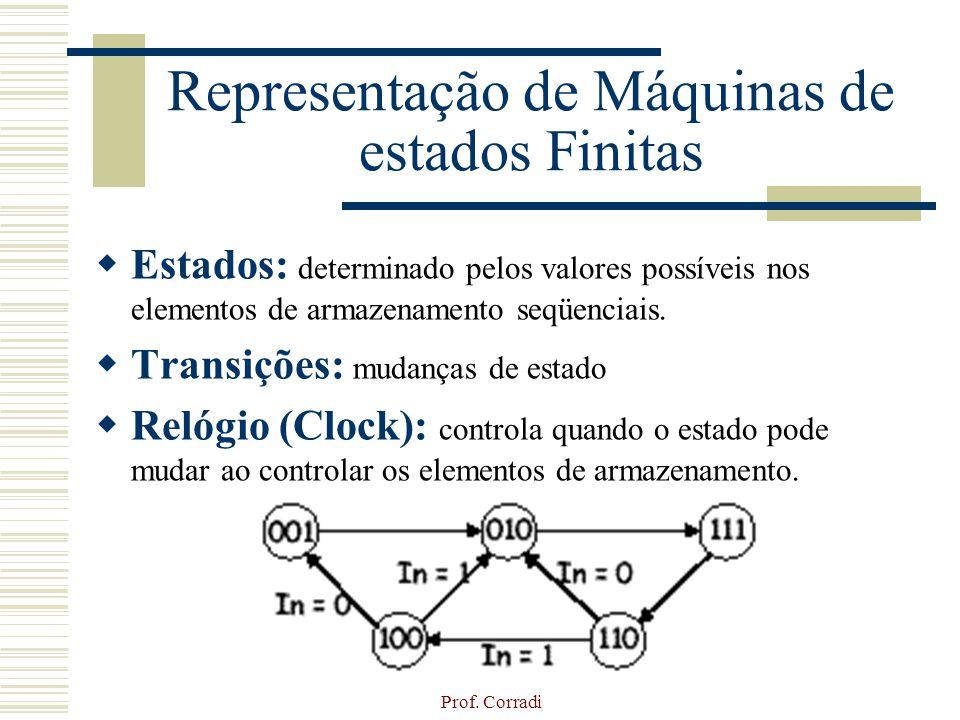 Representação de Máquinas de estados Finitas