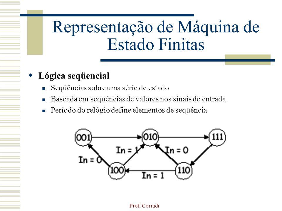 Representação de Máquina de Estado Finitas