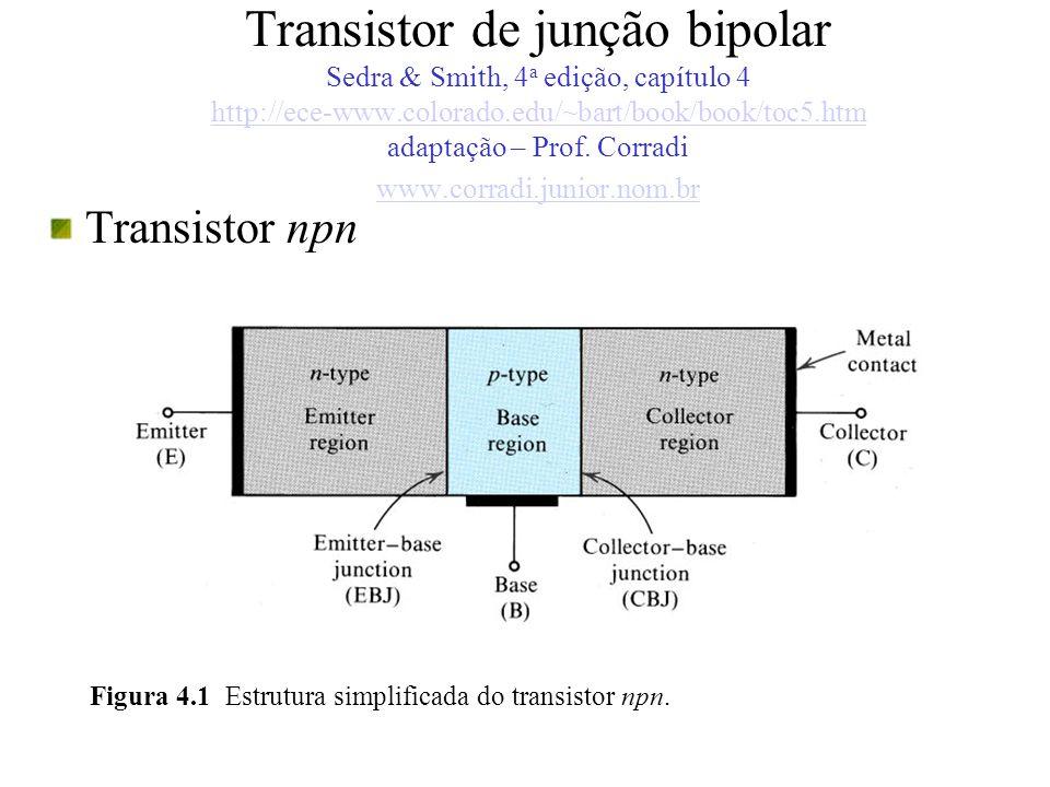 Transistor de junção bipolar Sedra & Smith, 4a edição, capítulo 4 http://ece-www.colorado.edu/~bart/book/book/toc5.htm adaptação – Prof. Corradi www.corradi.junior.nom.br