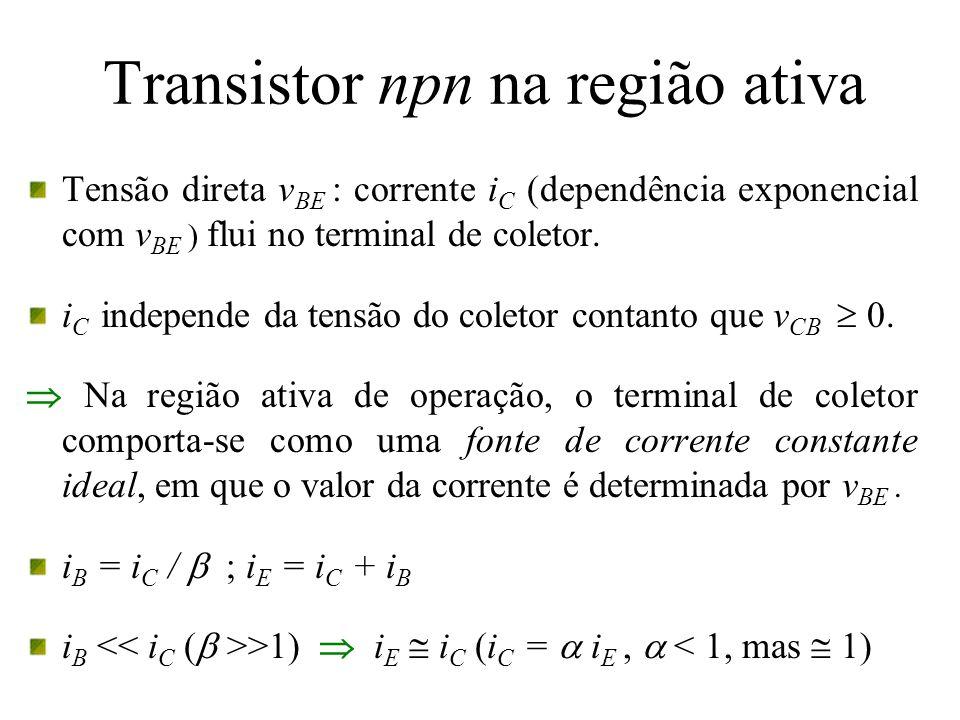 Transistor npn na região ativa