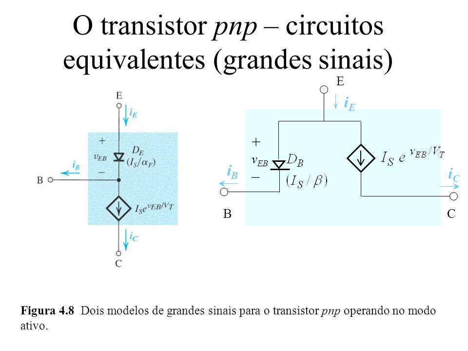 O transistor pnp – circuitos equivalentes (grandes sinais)