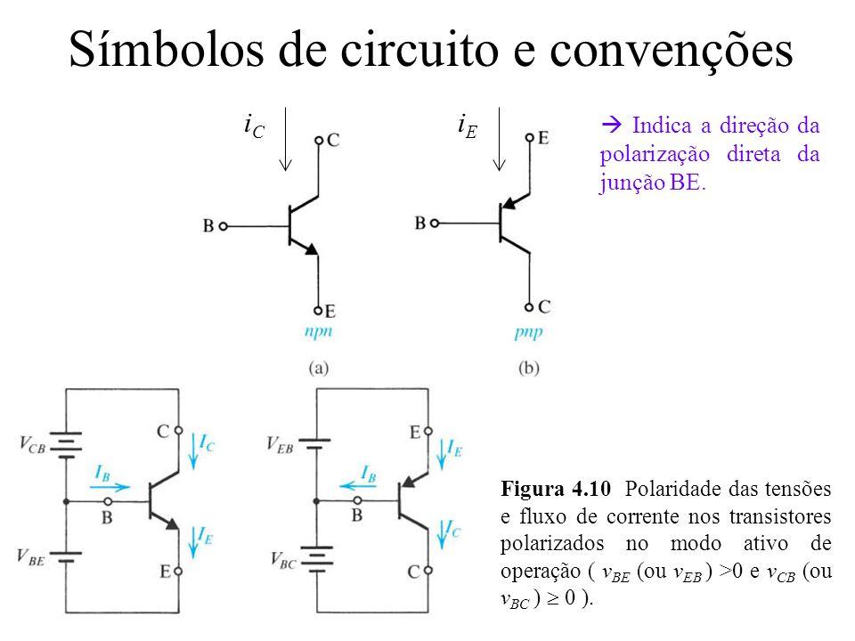 Símbolos de circuito e convenções