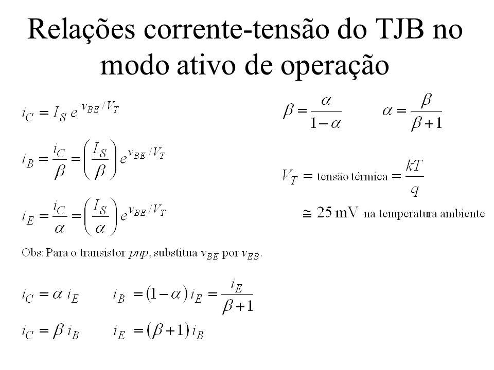 Relações corrente-tensão do TJB no modo ativo de operação