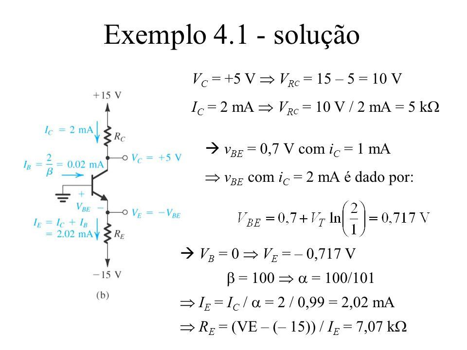 Exemplo 4.1 - solução VC = +5 V  VRC = 15 – 5 = 10 V