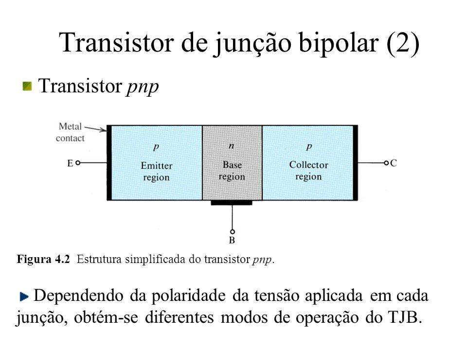 Transistor de junção bipolar (2)
