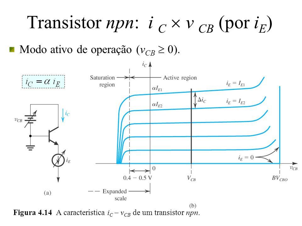 Transistor npn: i C  v CB (por iE)
