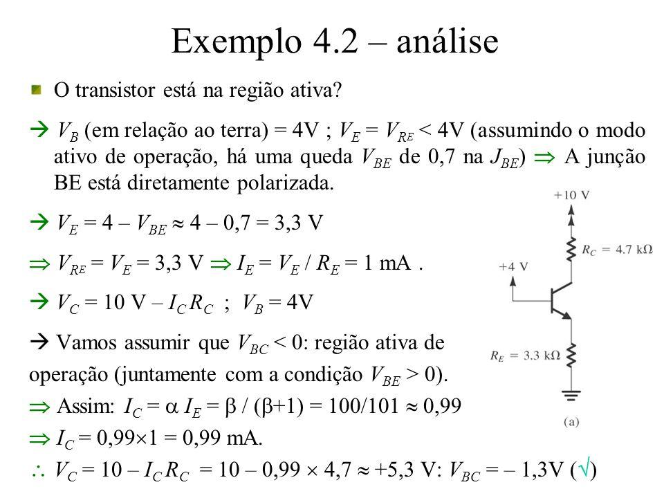 Exemplo 4.2 – análise O transistor está na região ativa