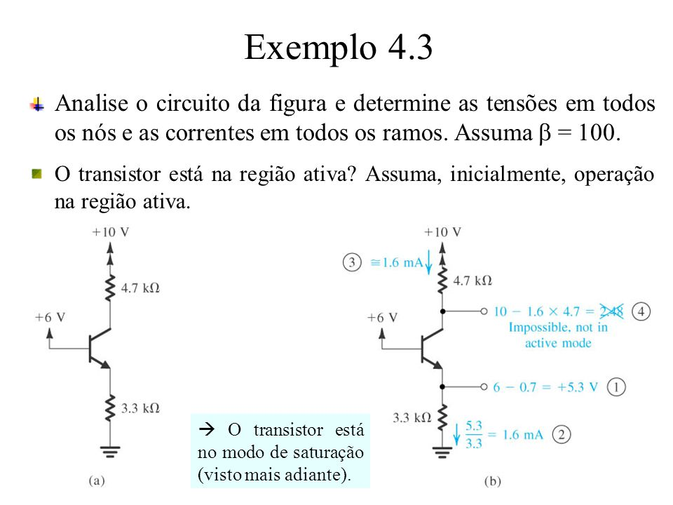Exemplo 4.3 Analise o circuito da figura e determine as tensões em todos os nós e as correntes em todos os ramos. Assuma b = 100.