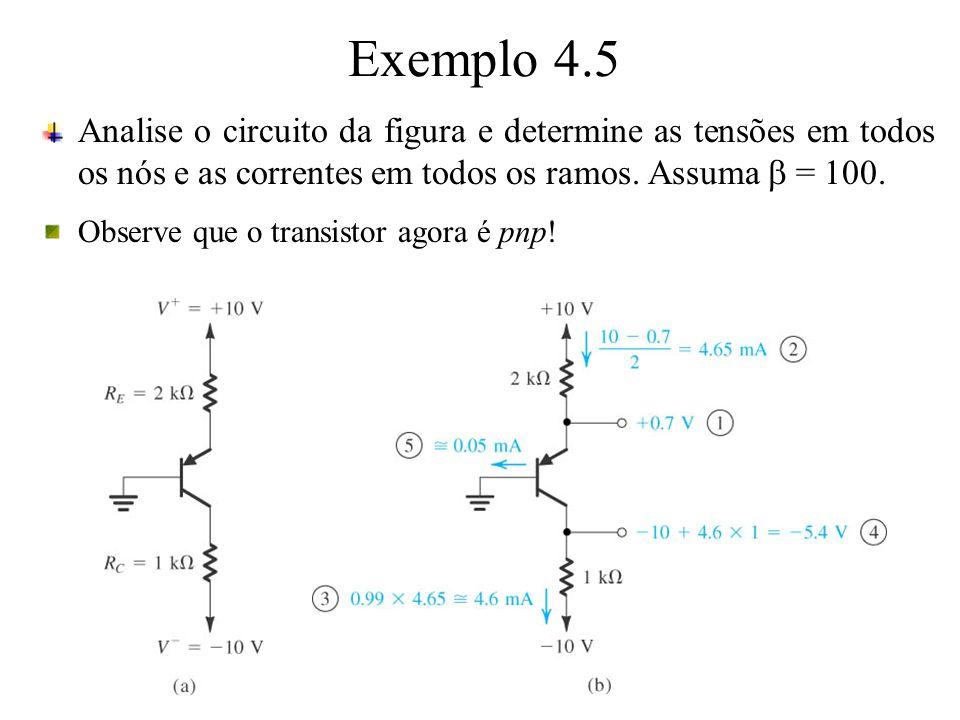 Exemplo 4.5 Analise o circuito da figura e determine as tensões em todos os nós e as correntes em todos os ramos. Assuma b = 100.