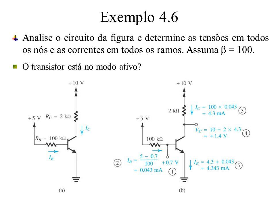 Exemplo 4.6 Analise o circuito da figura e determine as tensões em todos os nós e as correntes em todos os ramos. Assuma b = 100.
