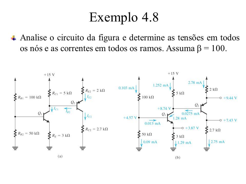 Exemplo 4.8 Analise o circuito da figura e determine as tensões em todos os nós e as correntes em todos os ramos.
