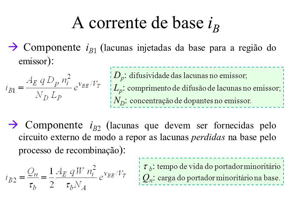 A corrente de base iB  Componente iB1 (lacunas injetadas da base para a região do emissor):