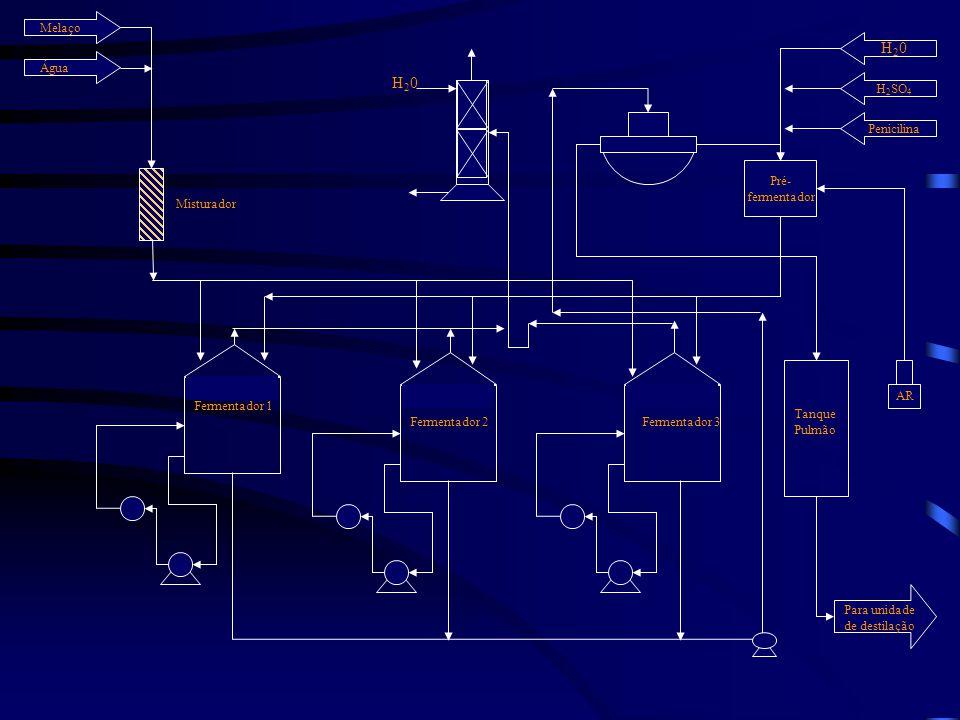 Para unidade de destilação
