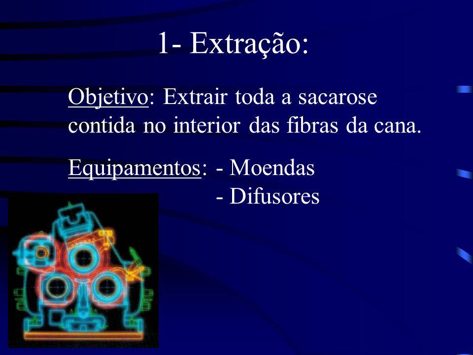 1- Extração: Objetivo: Extrair toda a sacarose contida no interior das fibras da cana. Equipamentos: - Moendas.