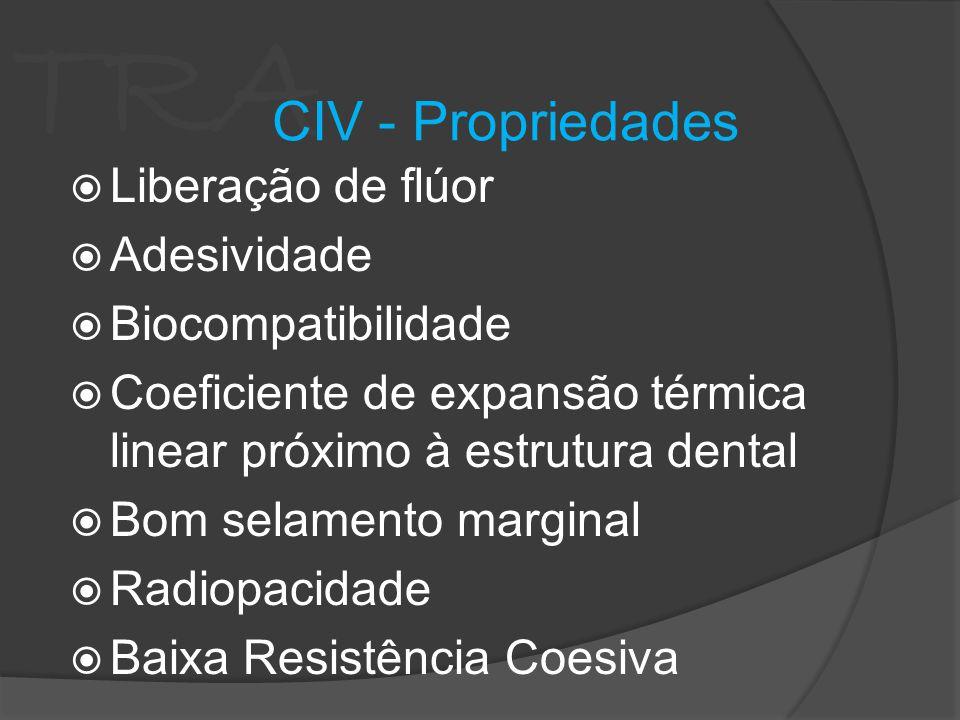 CIV - Propriedades Liberação de flúor Adesividade Biocompatibilidade