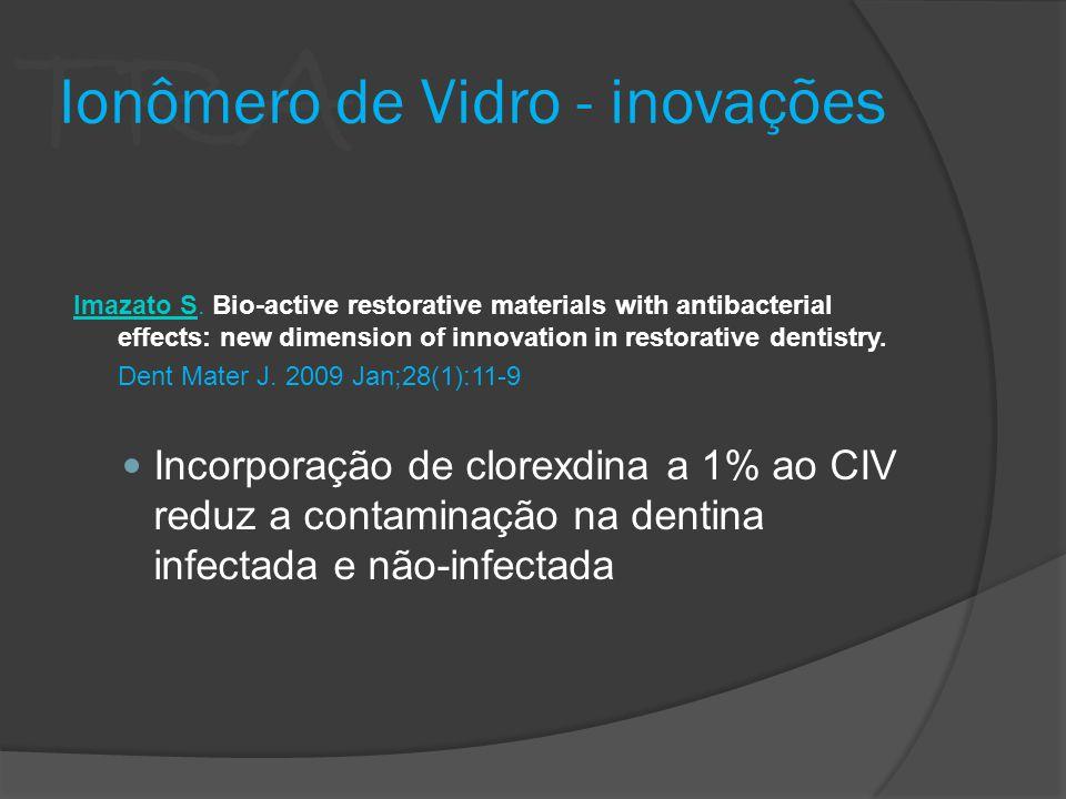 Ionômero de Vidro - inovações
