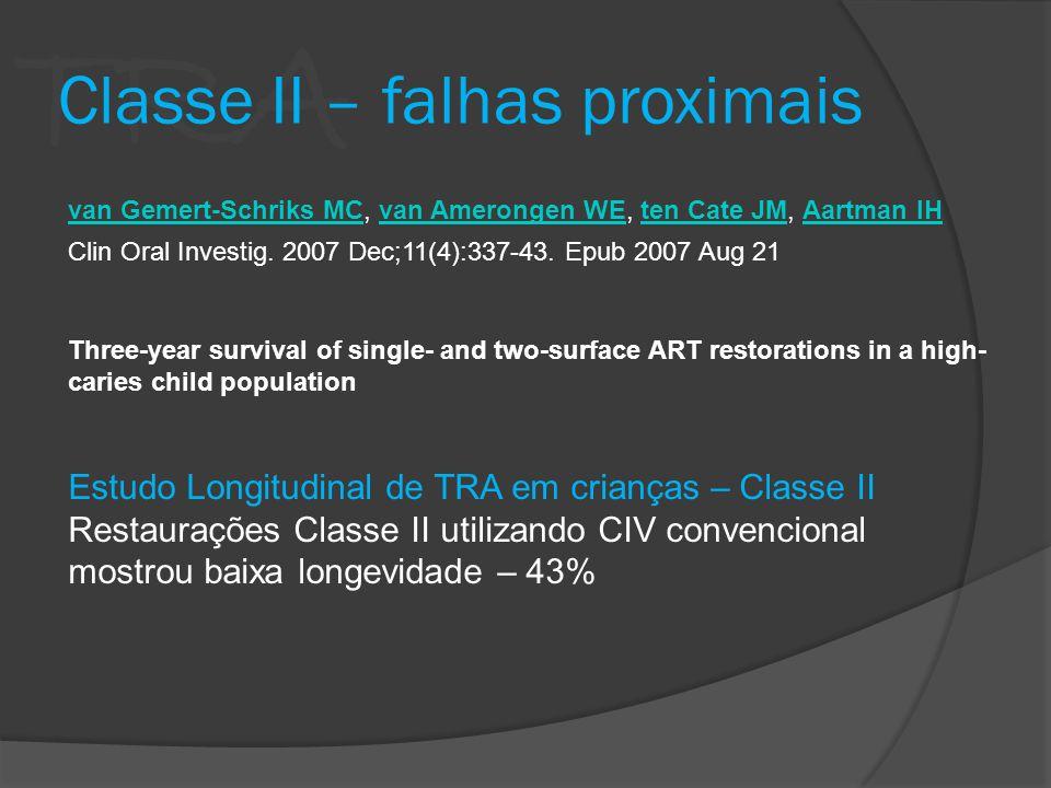 Classe II – falhas proximais