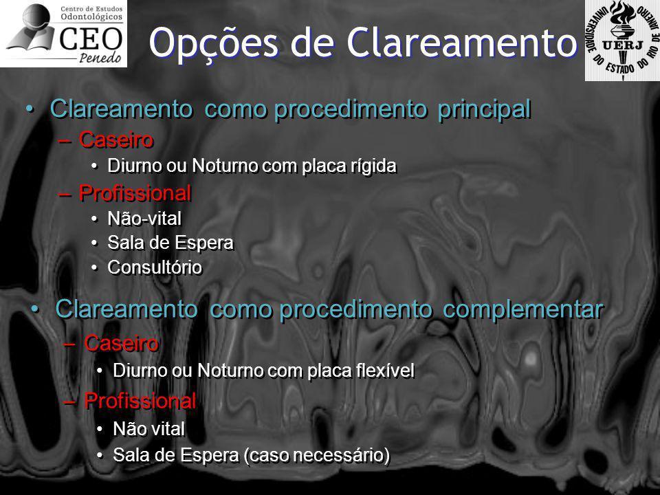 Opções de Clareamento Clareamento como procedimento principal