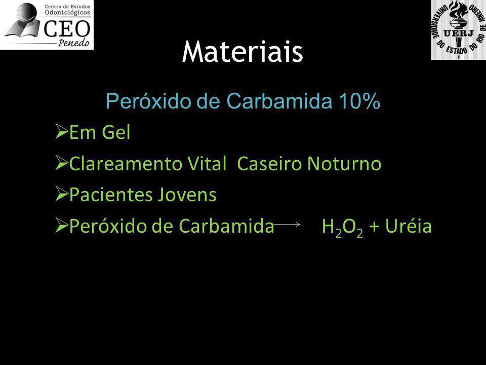Peróxido de Carbamida 10%