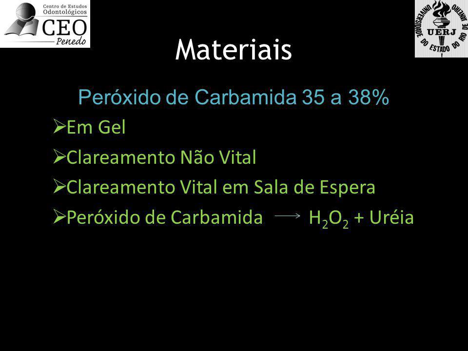 Peróxido de Carbamida 35 a 38%