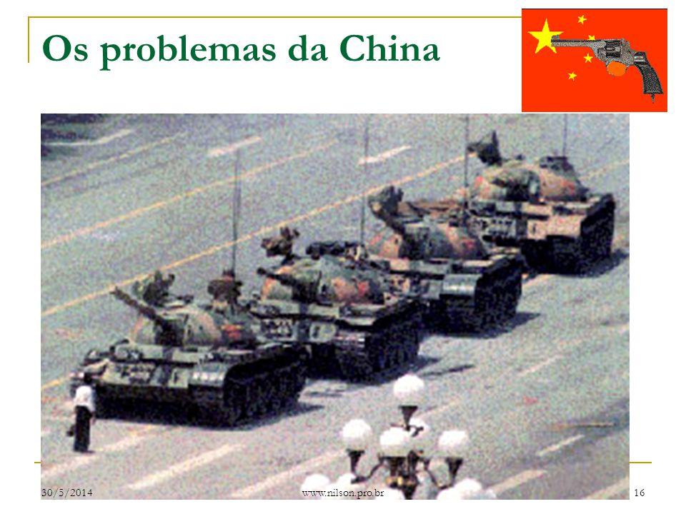 Os problemas da China
