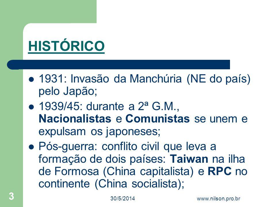 HISTÓRICO 1931: Invasão da Manchúria (NE do país) pelo Japão;